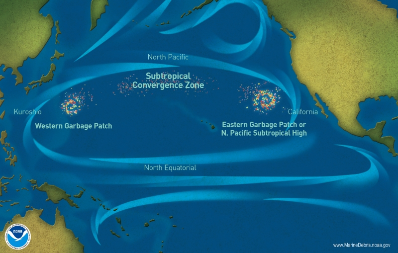 A diagram of ocean currents and their relative location in relation to garbage patches.