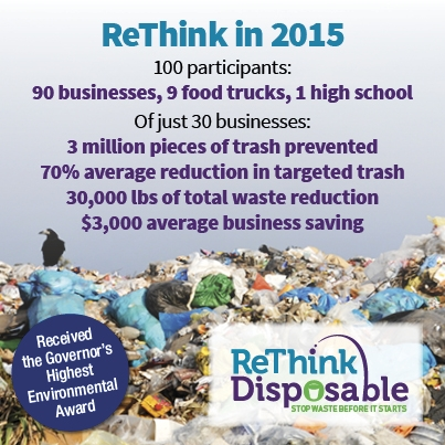 ReThink Disposable stats from 2015.