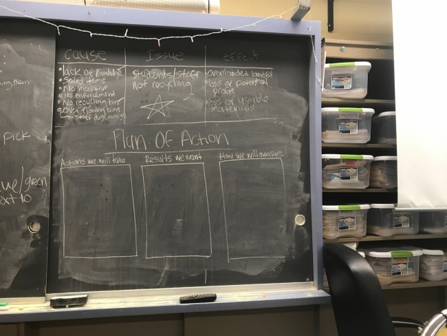 A blackboard shows the plan of action layout.
